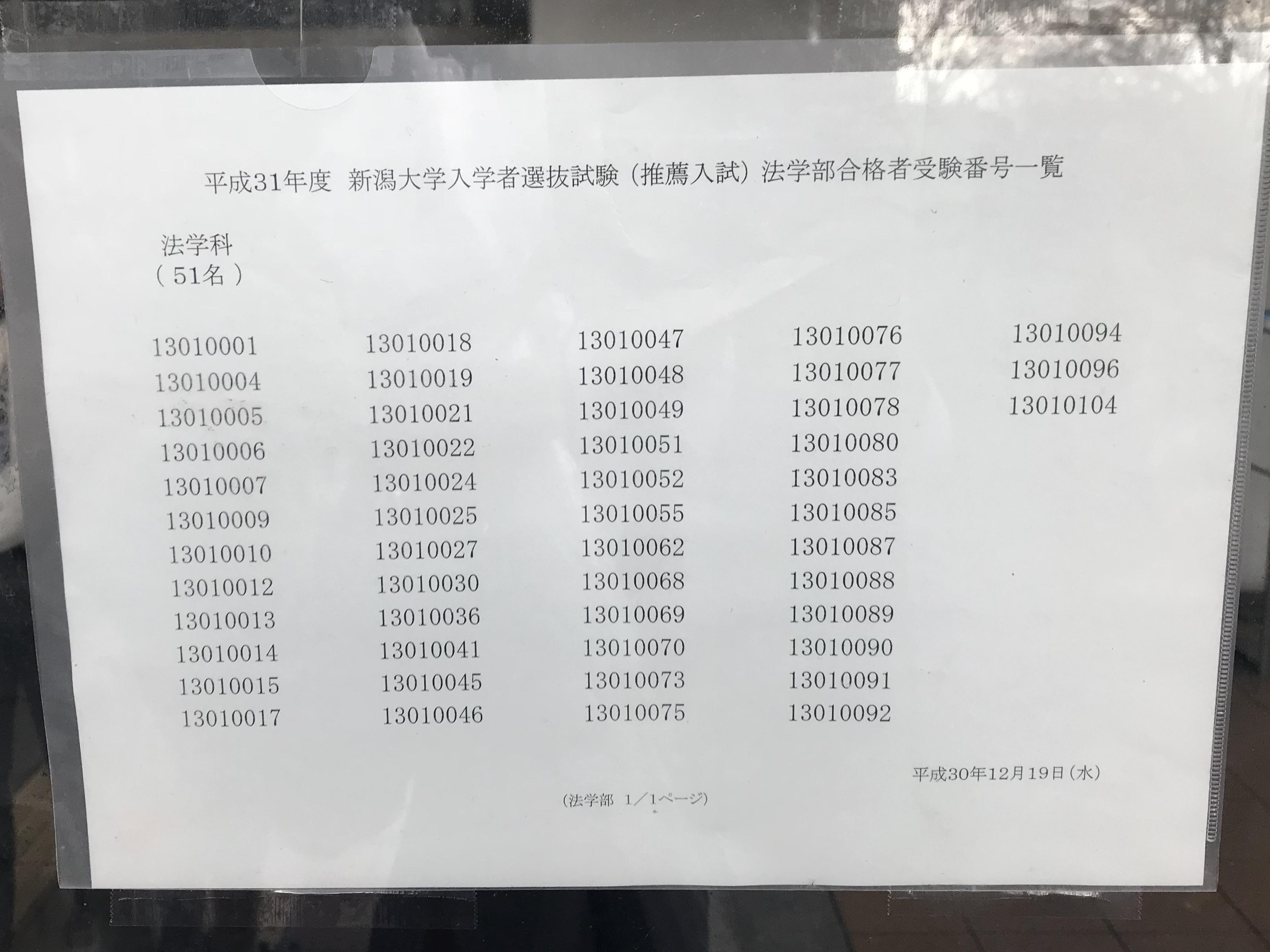 新潟 大学 出願 状況